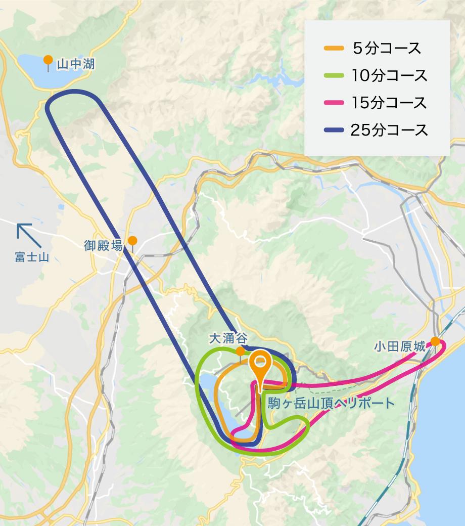 箱根フライトコース